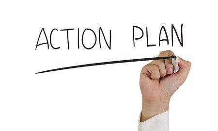 Daily Action Plan Template: The Easy Way To Get Things Done