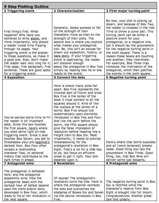 Best 25+ Writing outline ideas on Pinterest | Writing, Creative ...