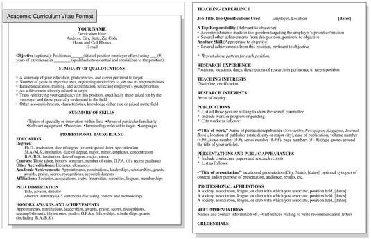 Resume Examples. academic resume templates for grad high school ...