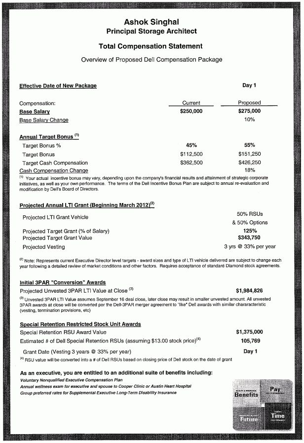Employment Agreement - Dell Inc. and Ashok Singhal - Sample ...