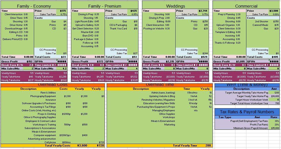 9 Free Sample Wedding Photography Price List Templates – Printable ...