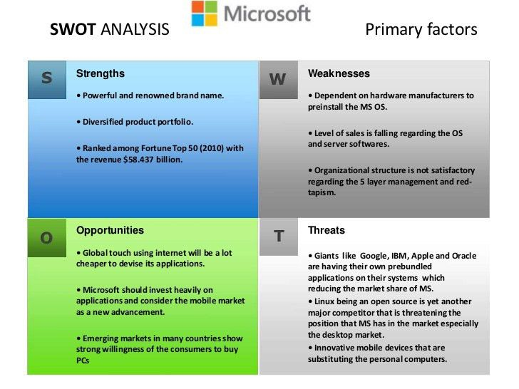Microsoft.pptx