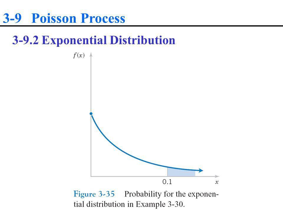 3-1 Introduction Experiment Random Random experiment. - ppt download