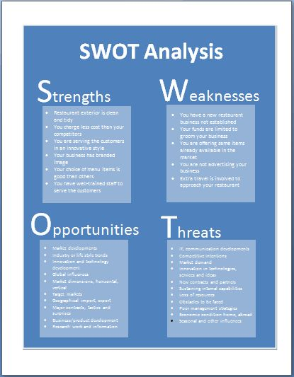 MS Word SWOT Analysis Template | Formal Word Templates