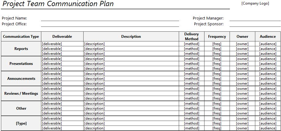 Project Portfolio Summary Excel Template | Robert McQuaig Blog