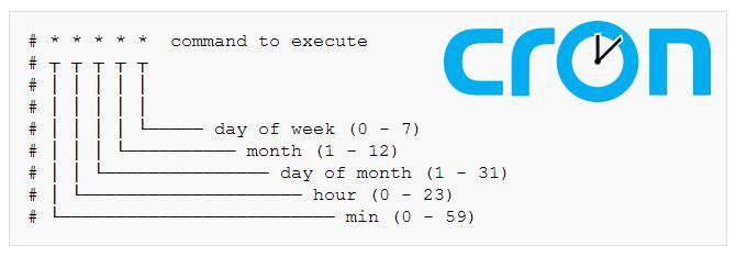 Managing cron jobs with Laravel 5