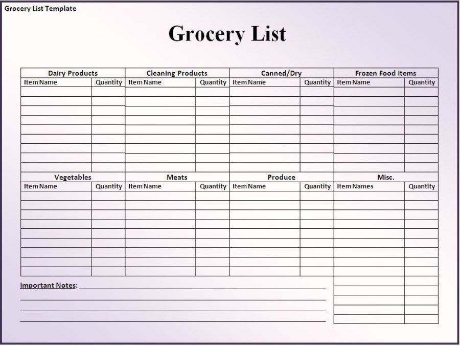 Free Printable Grocery List Template With Important Note Section ...
