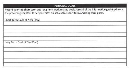 Employee Development Plan. Individual Development Plan 42 Work ...