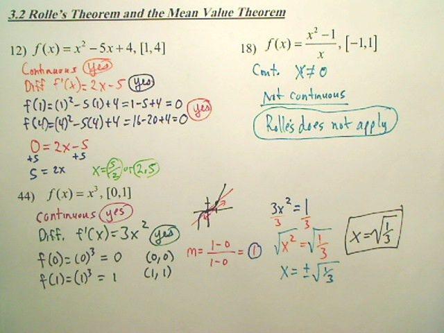 AP Calculus Videos & Notes