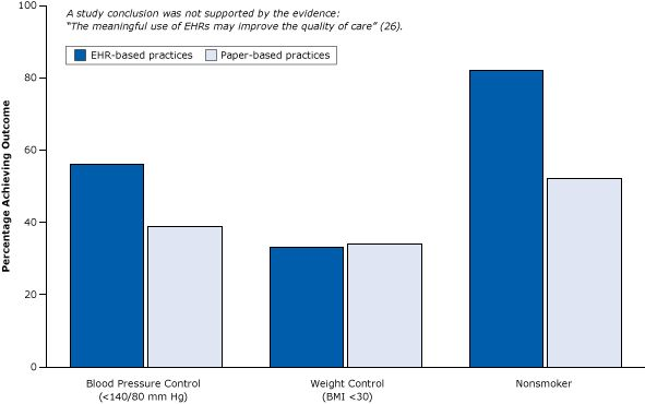 Experimental Design - Statistics How To