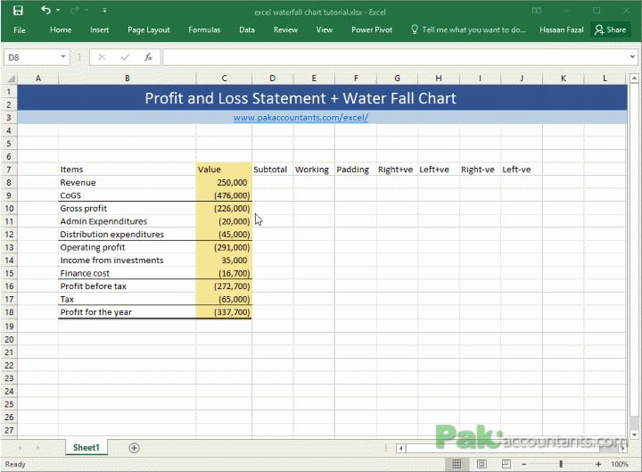 Better Profit and Loss Statements with Waterfall Charts in Excel ...