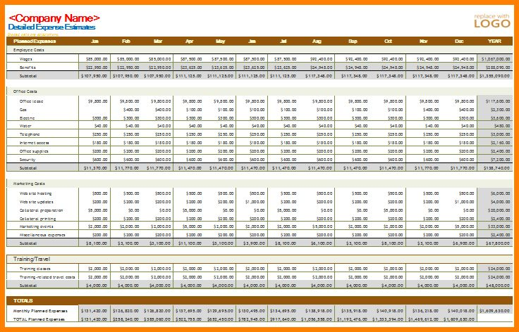 7+ business budget excel template | budget template