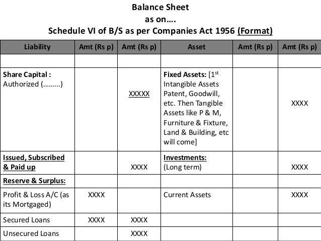 Journal, Ledger, Trial Balance and Balance Sheet