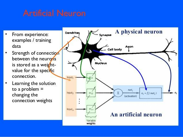 Dr. kiani artificial neural network lecture 1