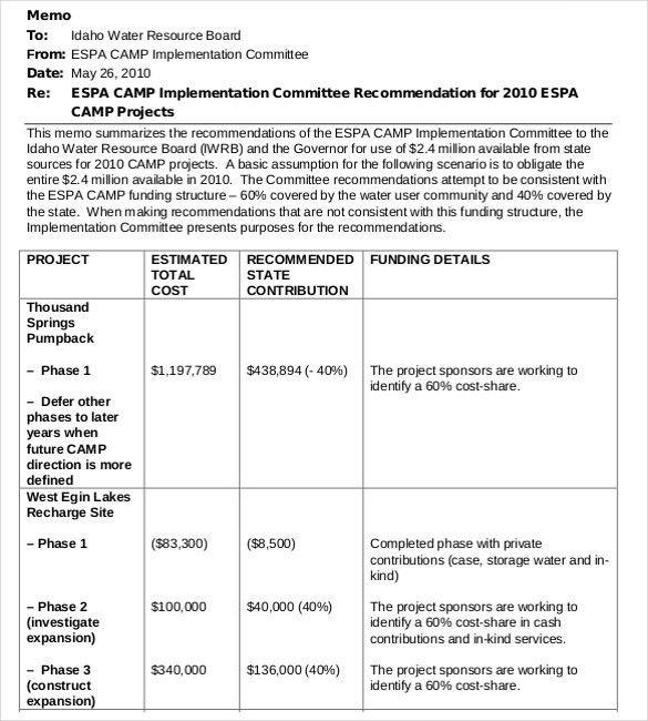 Professional Memo Template U2013 10+ Free Word, PDF Documents Download .