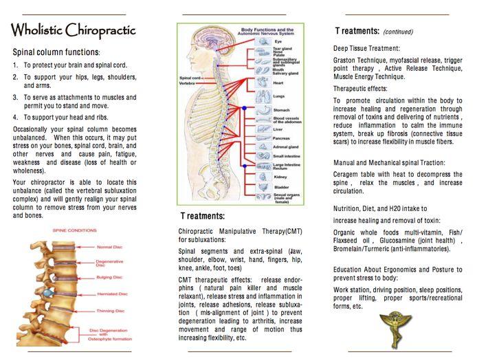 Treatment Plan | T&T Chiropractic