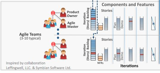 Agile Product Manager in the Enterprise (3): Responsibility 1 ...