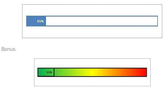 Sample Progress Bar Chart Excel Template Example