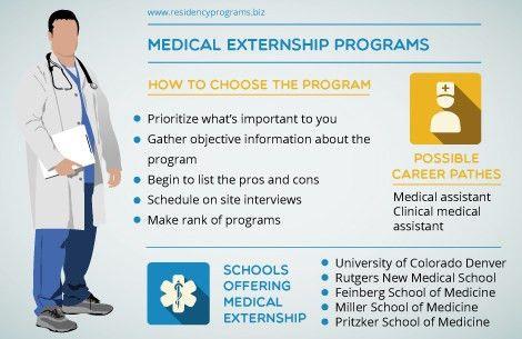 Medical Externship Programs 2015-2016