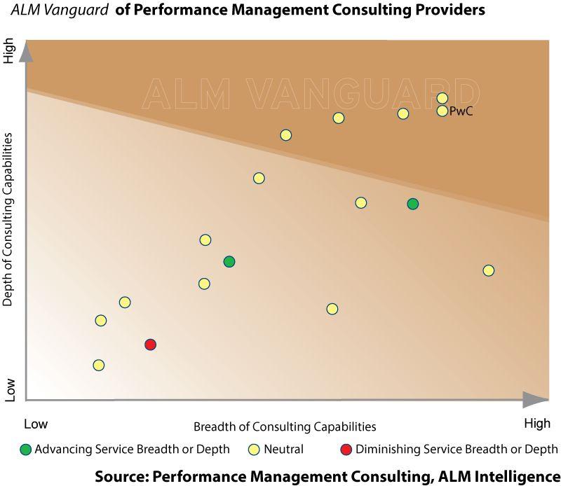 HR Rankings