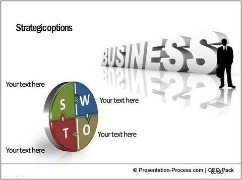 5 Creative Market Analysis Template Ideas
