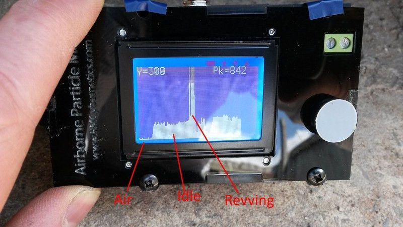DIY Air Quality Meter And Emissions Tester | Hackaday