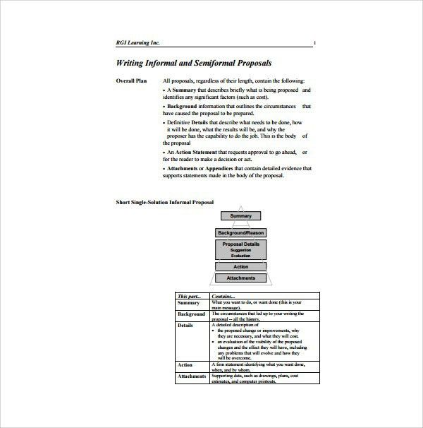 Informal Proposal, from proposal to publication an informal guide ...