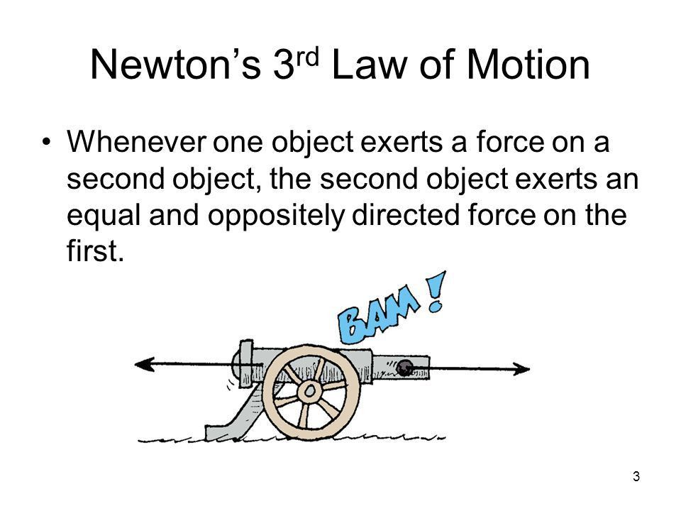 5 Newton's Third Law of Motion - ppt video online download