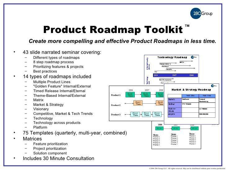 Sample Roadmaps