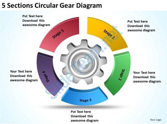 Sample Business Model Diagram 5 Sections Circular Gear Powerpoint ...