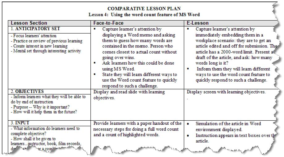 Lesson Planning: The Missing Link in e-Learning Course Design ...