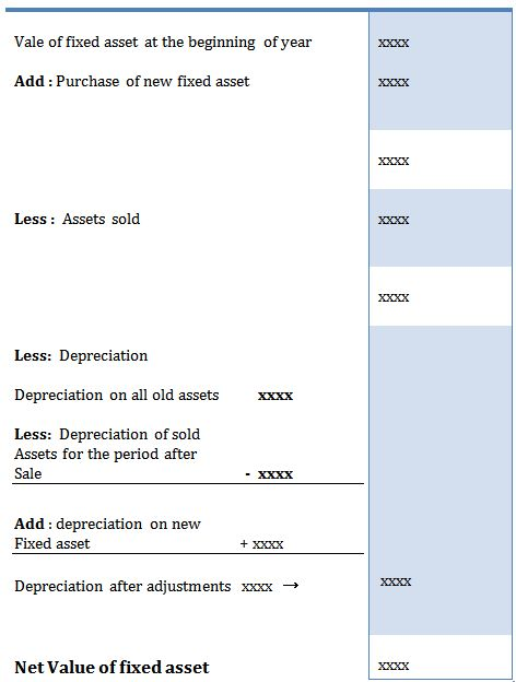 How to Prepare a Balance Sheet of Company | Accounting Education