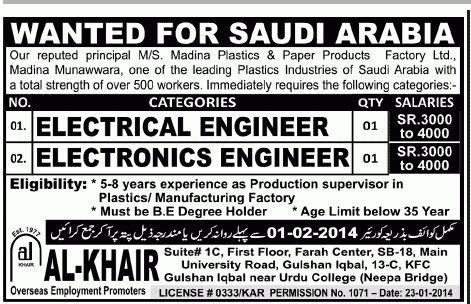 Electrical Engineer, Electronics Engineer - Madina Plastics ...