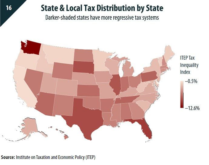 Fairness Matters: A Chart Book on Who Pays State and Local Taxes ...