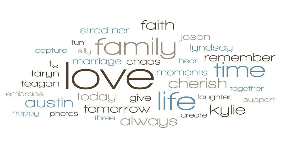 wordle template | austin photographer | Life In Motion Photography