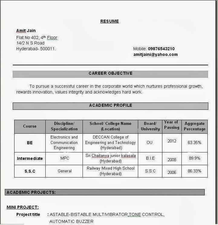 Ccnp Resume Sample For Freshers. ccna resume resume cv cover ...