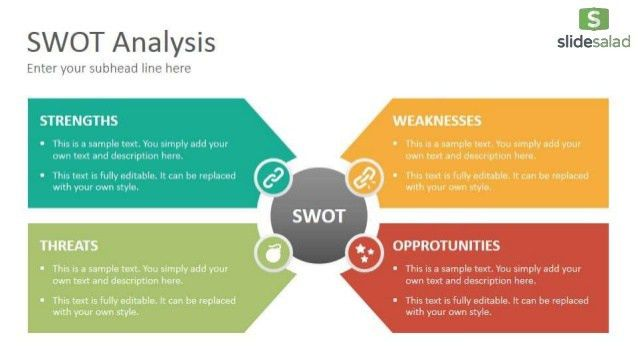 SWOT Analysis Diagrams Google Slides Presentation Template - SlideSal…
