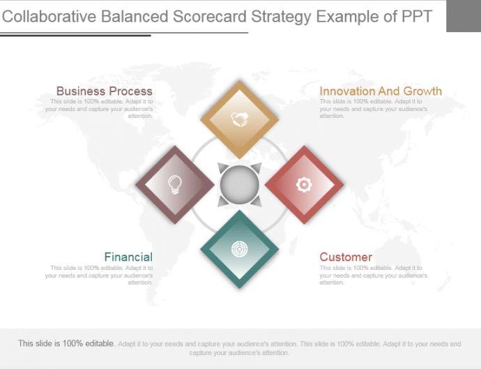 PowerPoint Tutorial #11- How to Design a Creative Balanced ...