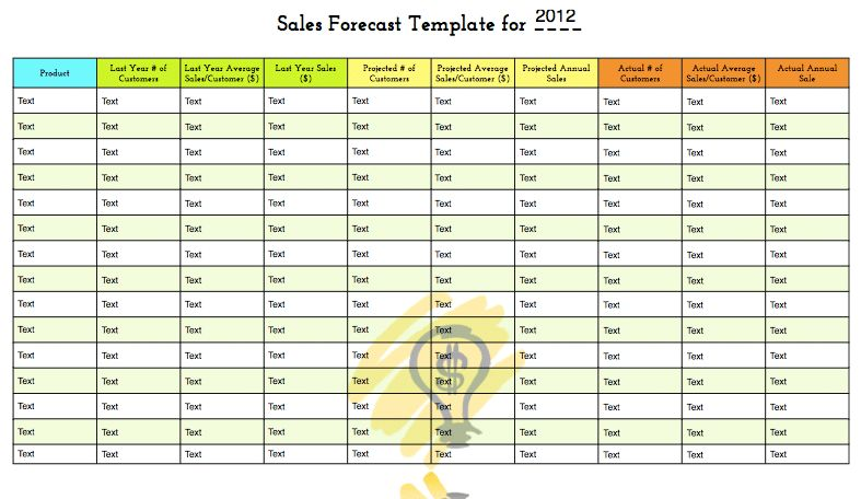 Sales Forecast Template - Free Download for Your Predicions