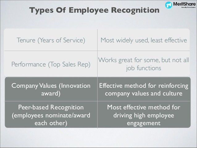 Types Of Recognition For Employees Pictures to Pin on Pinterest ...