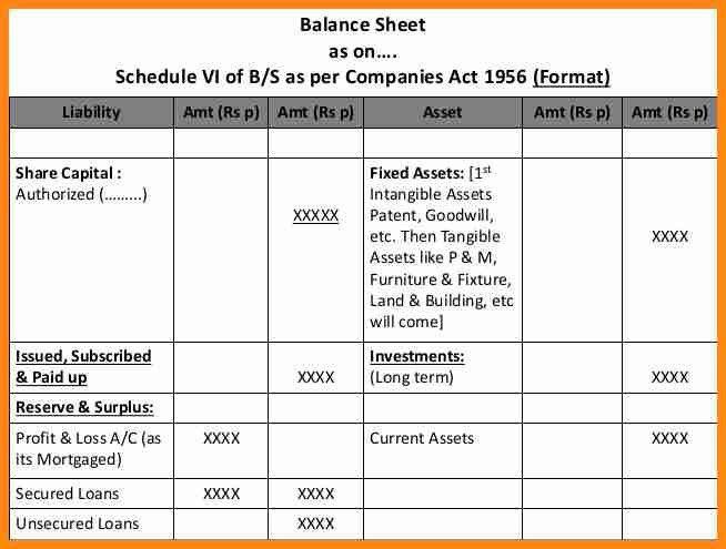 11+ companies balance sheet format | driver-resume