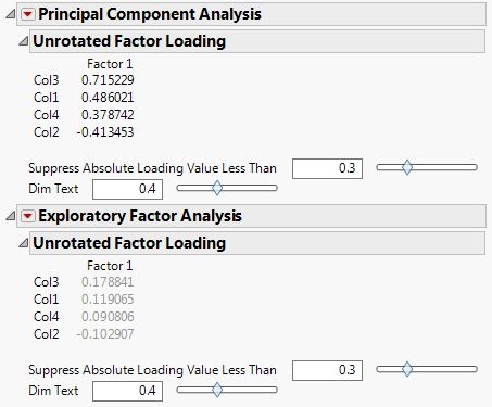 Principal components or factor analysis? - JMP User Community