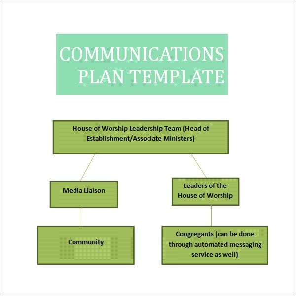 9+ Communication Plan Template