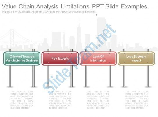 Value Chain Analysis Templates PowerPoint | Value Chain Analysis ...