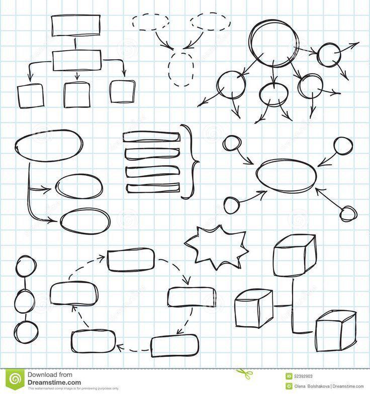 Best 25+ Mind map design ideas on Pinterest | Notebook ideas ...