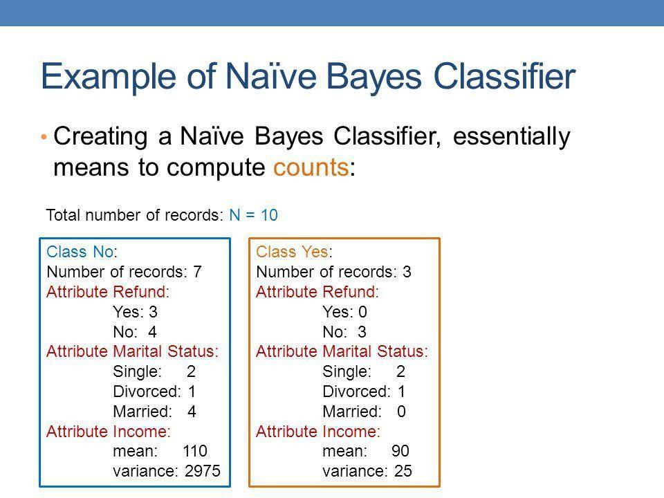 DATA MINING LECTURE 11 Classification Nearest Neighbor ...