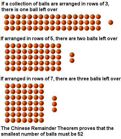 Best 25+ Chinese remainder theorem ideas on Pinterest | Brain ...