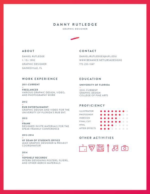 The 25+ best Fashion resume ideas on Pinterest | Internship ...