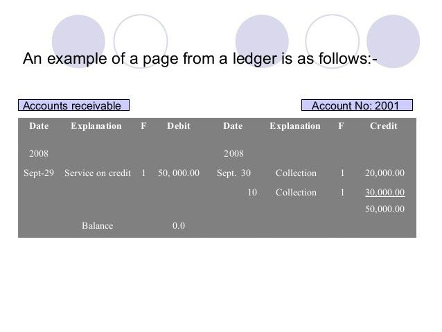 General ledger and trial balance