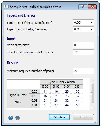 Sample size calculation: Paired samples t-test